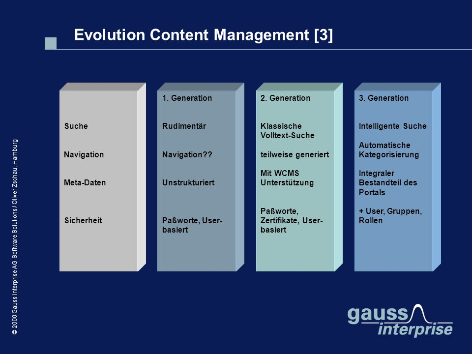 Evolution Content Management [3]